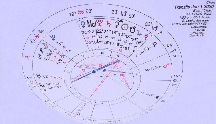 Heartspeak, Episode 056 Astrological Insights for 2020